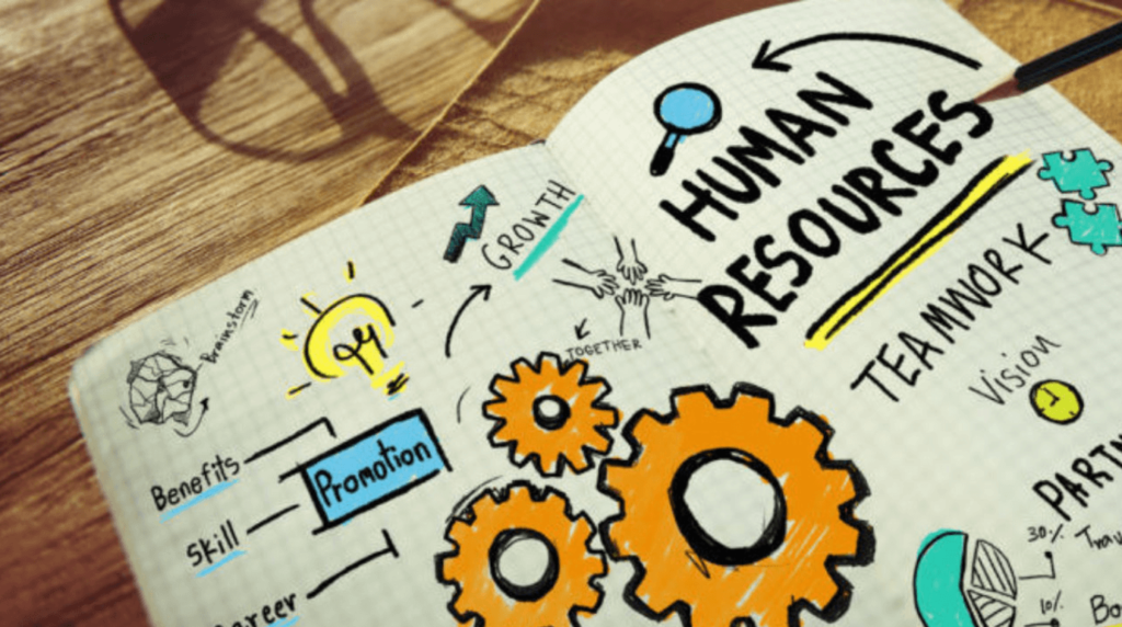 HR is Important to an Organization